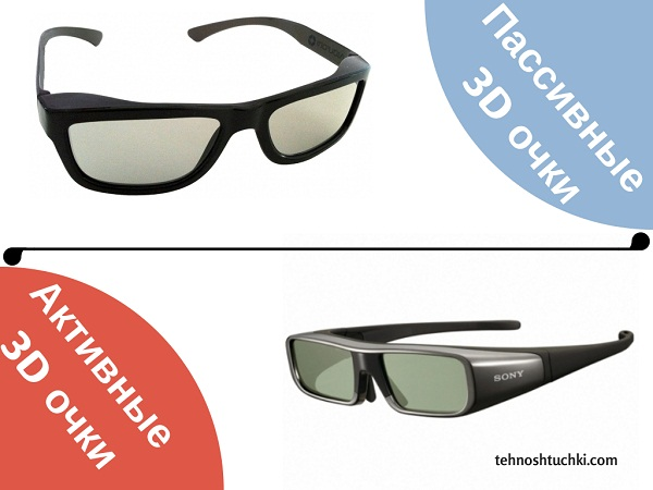 Что лучше активное 3D или пассивное
