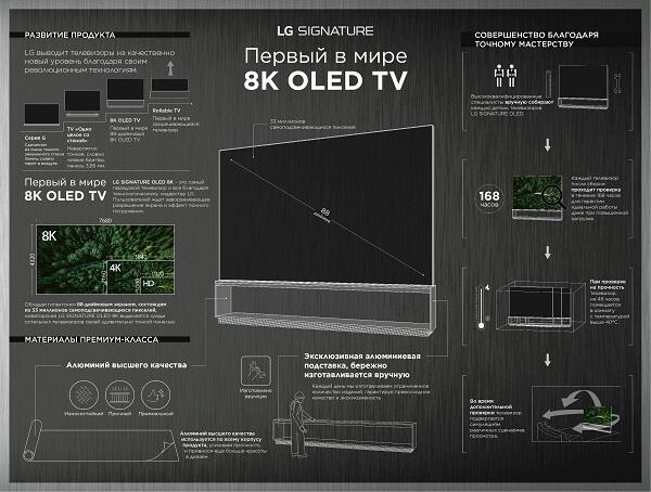 телевизор LG SIGNATURE